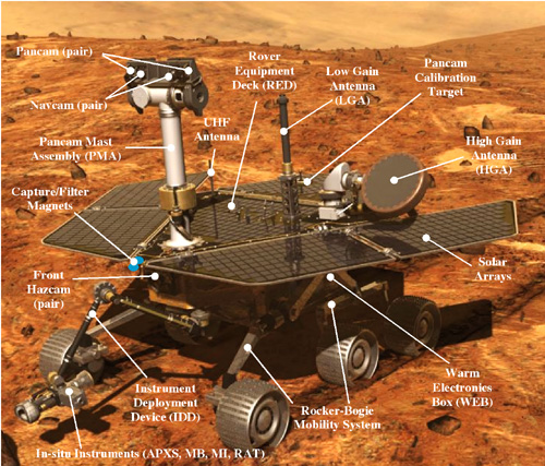 The Agatelady: Adventures and Events: Mars Rover Update