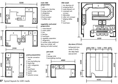 sách Architect's Handbook