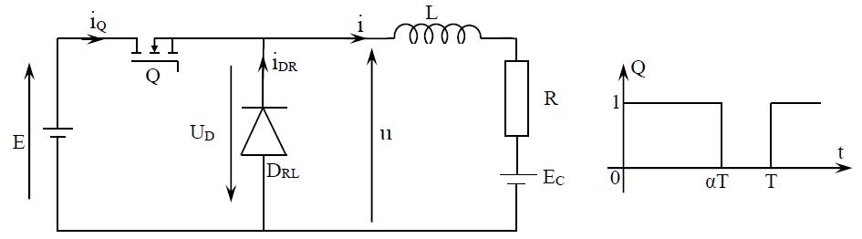 Schéma d'un Hacheur série charge R-L-EC