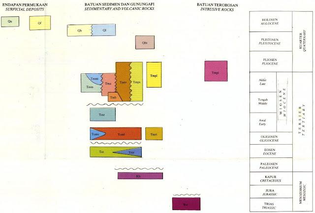 Satuan Peta Geologi Lembar Mamuju