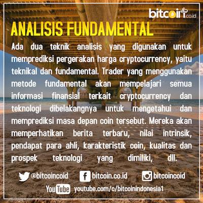 Analisa Fundamental Harga Bitcoin dan Altcoin Terbaru