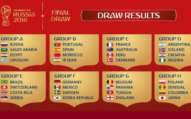 rusia 2018-grupe-meciuri