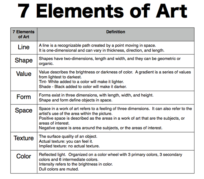 7 Elements Of Art And Their Definitions : How to discuss art as a critic of alexandra