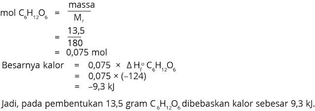 Pembahasan soal termokimia nomor 2