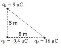 3 buah muatan membentuk segitiga