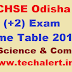 Download CHSE Odisha (+2) Exam Time Table 2019 for Arts, Science & Commerce