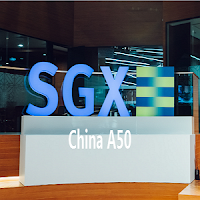 China blue-chip stock : SGX:CN FTSE China A50 Index futures chart for long-term forecast and position trading