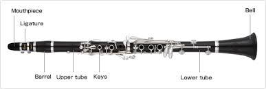 Membeli Barangan Keperluan Clarinet