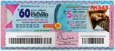 kerala lottery 2/5/2018, kerala lottery result 2.5.2018, kerala lottery results 2-05-2018, akshaya lottery AK 343 results 2-05-2018, akshaya lottery AK 343, live akshaya lottery AK-343, akshaya lottery, kerala lottery today result akshaya, akshaya lottery (AK-343) 2/05/2018, AK 343, AK 343, akshaya lottery AK343, akshaya lottery 2.5.2018, kerala lottery 2.5.2018, kerala lottery result 2-5-2018, kerala lottery result 2-5-2018, kerala lottery result akshaya, akshaya lottery result today, akshaya lottery AK 343, www.keralalotteryresult.net/2018/05/2 AK-343-live-akshaya-lottery-result-today-kerala-lottery-results, keralagovernment, result, gov.in, picture, image, images, pics, pictures kerala lottery, kl result, yesterday lottery results, lotteries results, keralalotteries, kerala lottery, keralalotteryresult, kerala lottery result, kerala lottery result live, kerala lottery today, kerala lottery result today, kerala lottery results today, today kerala lottery result, akshaya lottery results, kerala lottery result today akshaya, akshaya lottery result, kerala lottery result akshaya today, kerala lottery akshaya today result, akshaya kerala lottery result, today akshaya lottery result, akshaya lottery today result, akshaya lottery results today, today kerala lottery result akshaya, kerala lottery results today akshaya, akshaya lottery today, today lottery result akshaya, akshaya lottery result today, kerala lottery result live, kerala lottery bumper result, kerala lottery result yesterday, kerala lottery result today, kerala online lottery results, kerala lottery draw, kerala lottery results, kerala state lottery today, kerala lottare, kerala lottery result, lottery today, kerala lottery today draw result, kerala lottery online purchase, kerala lottery online buy, buy kerala lottery online