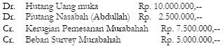 Akuntansi Murabahah Uang Muka 6