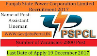 Punjab State Power Corporation Limited Recruitment 2017–2800 Assistant Lineman
