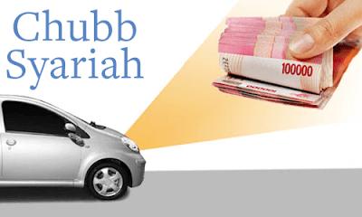 Memilih Asuransi Kendaraan yang Pas dan Tepat