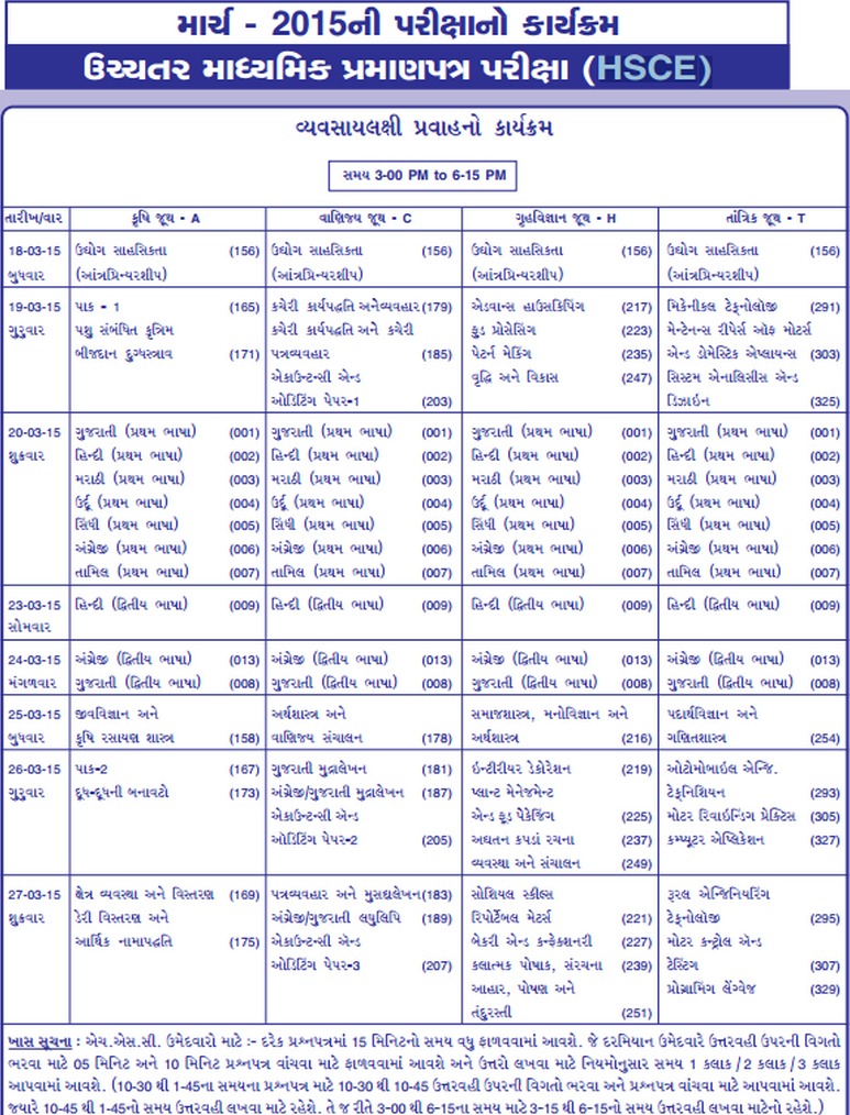 Gseb time table 2015 class 10th 12th ssc hsc exam for 12th time table