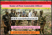 Department of Environment & Forests Recruitment 2017– 132 Constable