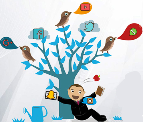Top 6 Effective Social Media Marketing