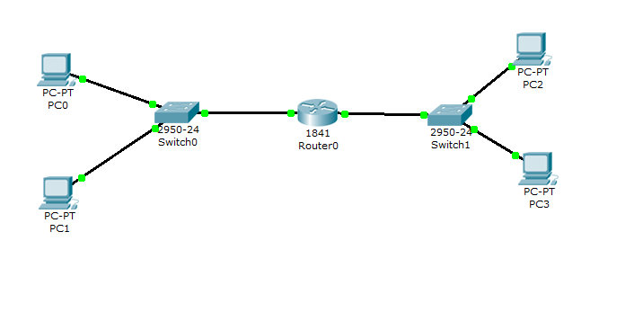 how to find number of fastethernet port in packet tracer