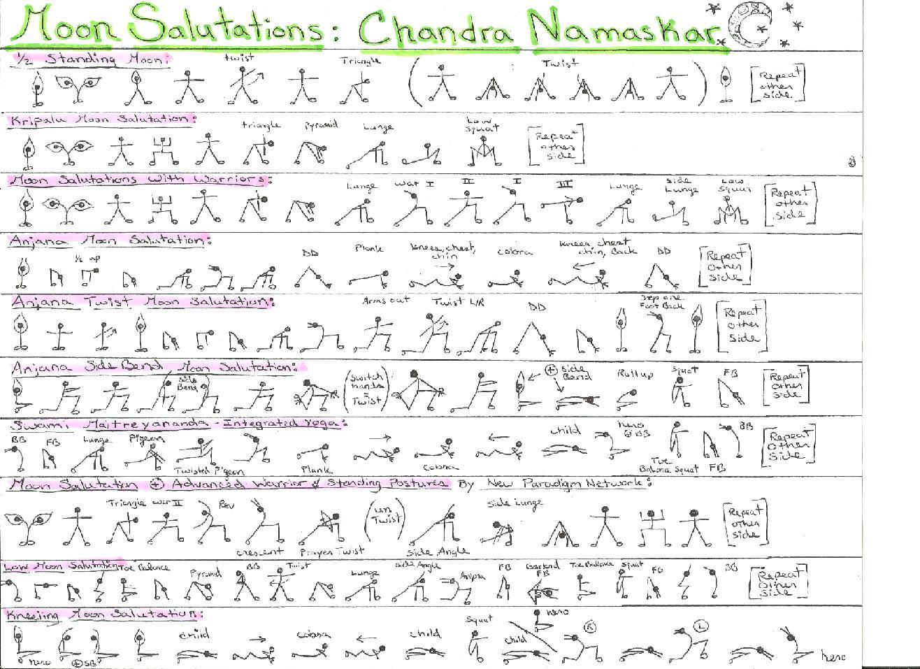The Complete Yoga Plus Blog Moon Salutations Chandra Namaskar