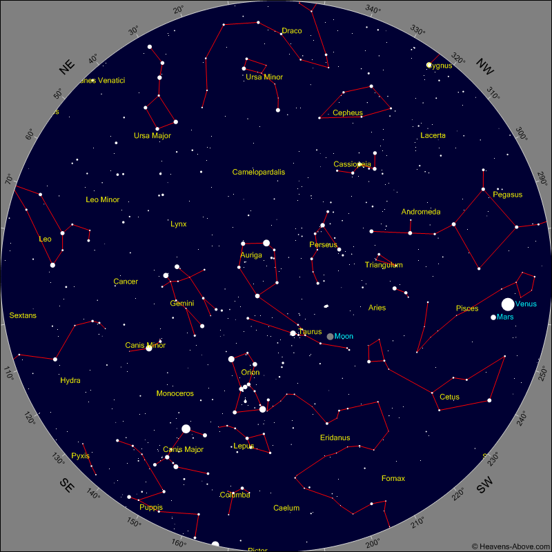 Evening Sky Chart for Saturday Feb 4th