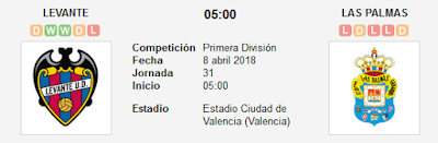 Levante vs Las Palmas en VIVO
