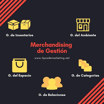 ejemplos y tipos de merchandising de gestión