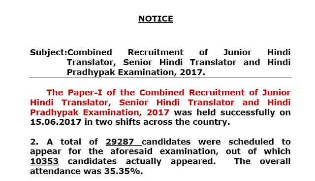 SSC JHT 2017 Result Date and Tier-II Exam Date Released Officially-SSCOfficer