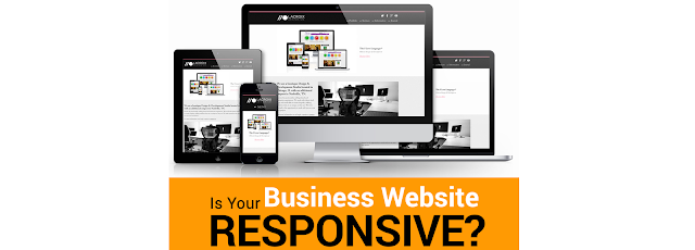 Benefits of Responsive Website - Hellobuyer.in