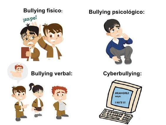 Imagen con cuatro ejemplos de bullying