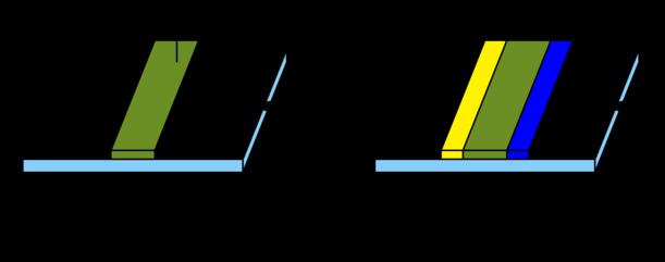 savvy-chemist: September 2015