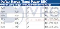 Daftar Harga Tiang Pagar BRC
