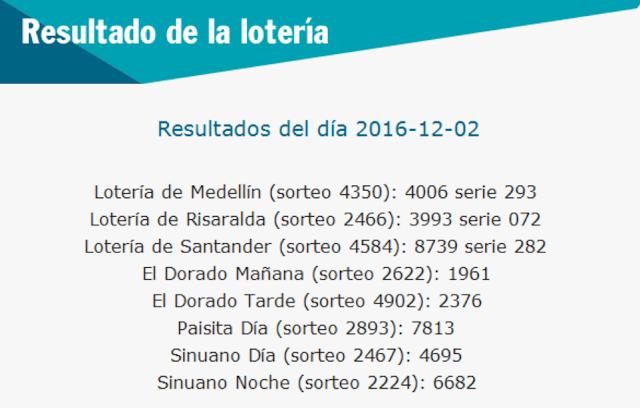 Resultado de la lotería  de Medellín