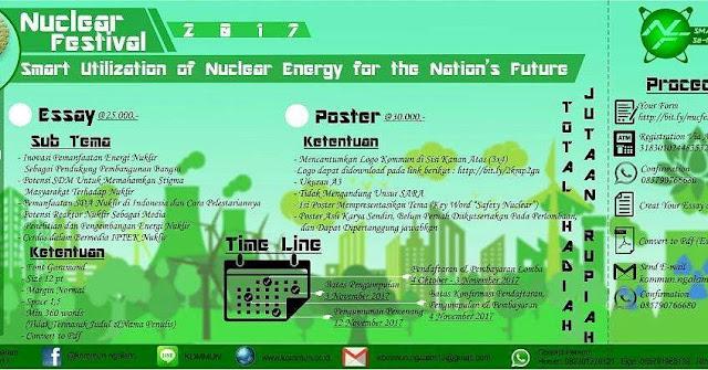 Nuclear Festival Malang 2017