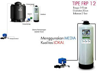 harga filter air tipe rumah tangga