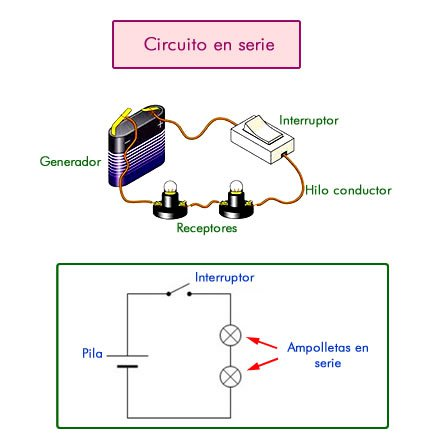 Instalaciones eléctricas residenciales - Circuito en serie