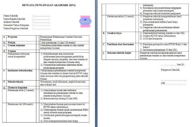 contoh rencana kegiatan pengawasan akademik atau RPA
