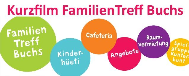 Kurzfilm FamilienTreff Buchs