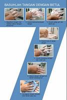 7 Langkah Mencuci Tangan