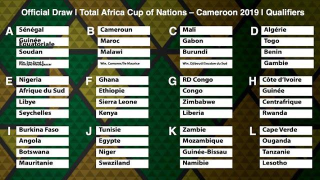 Prediksi Congo vs Liberia 11 Oktober 2018 Liga Kualifikasi Piala Afrika Pukul 23.00 WIB
