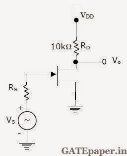 voltage gain and bandwidth relationship quizzes