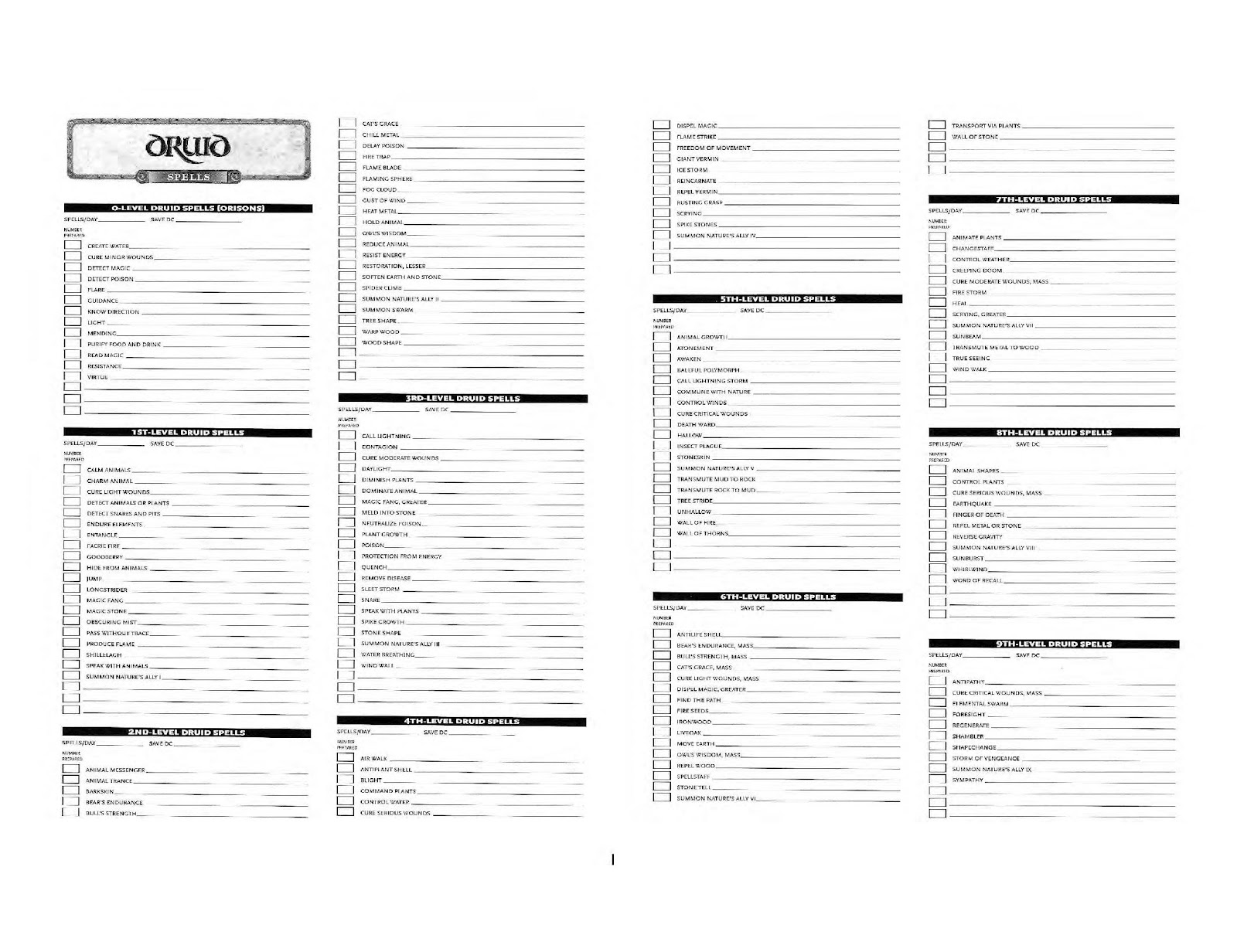photograph regarding Pathfinder Printable Spell List called layboymou Web site Archive Pathfinder cleric spell checklist pdf