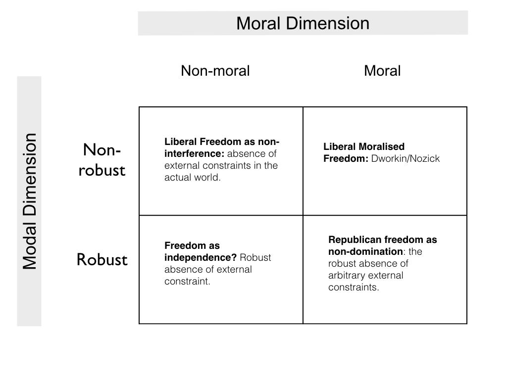 ronald dworkins liberal morality essay
