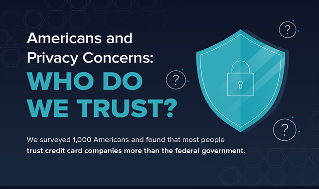 Americans and Privacy Concerns: Who Do We Trust?