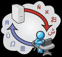CAT-Systeme für Übersetzer