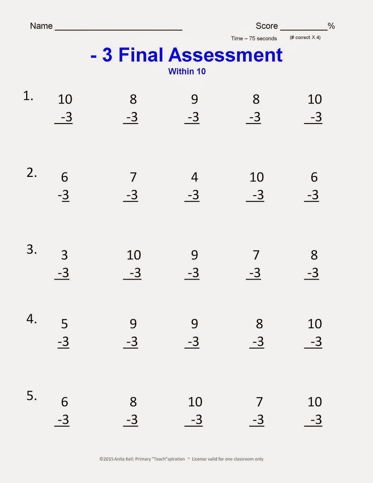 4 DAILY STEPS TO MATH FACT FLUENCY - Primary Teachspiration