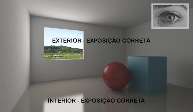 maquete-eletronica-dicas-de-fotografia-imagem-vista-a-olho-nu-maqueteseletronicas.com