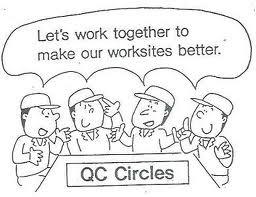QCC (Quality Control Circle) ~ Management Improvement