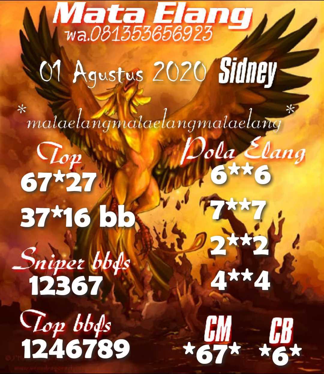 Kode syair Sydney Sabtu 1 Agustus 2020 15