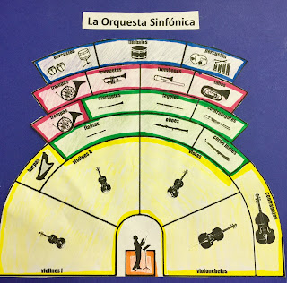 La Orquesta Sinfónica - Creative language activity by AnneK at Confessiones y Realidades Blog
