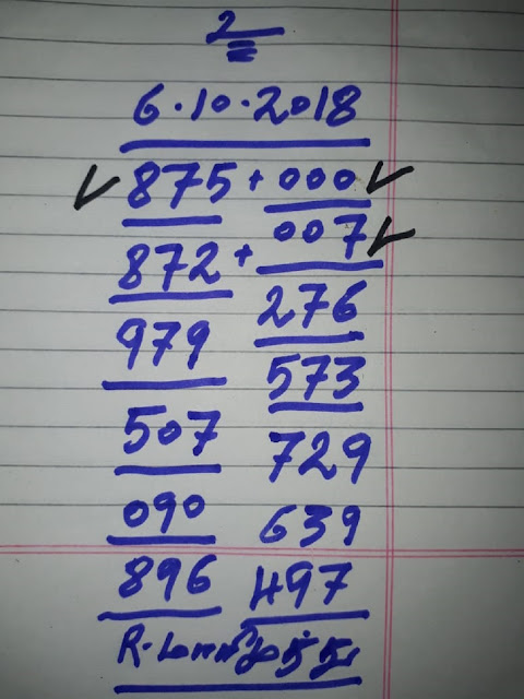 Kerala lottery abc guessing Karunya KR-365 on 06.10.2018 by Marimuthu