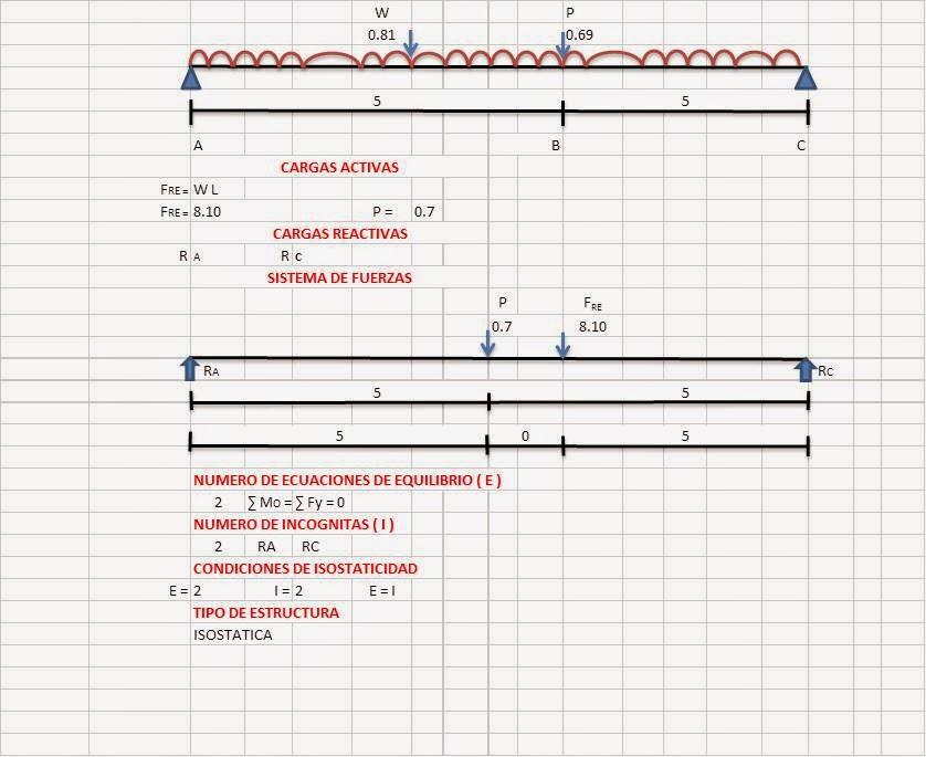 Asignacionsemana2 Estructuras Isostaticas