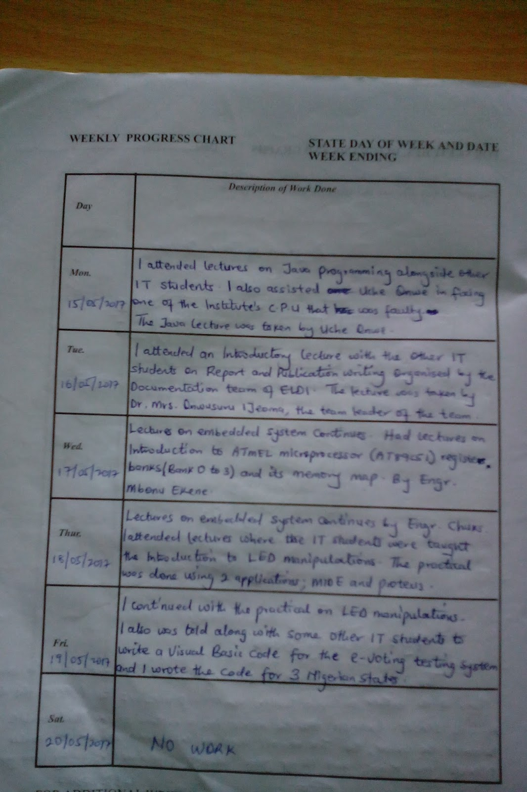 the above images shows a practical example of the main body of the the log book where the students record the daily experiences gained and activities